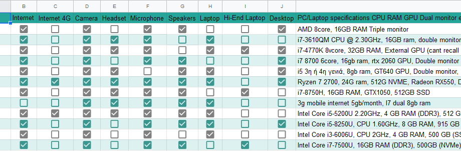 Opciones de trabajo remoto en medio de COVID-19