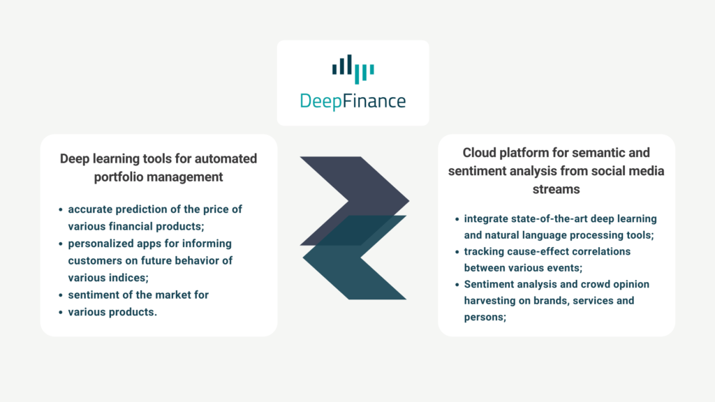 About the DeepFinance project_objectives
